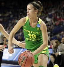 Lexi Bando's unwavering consistency has been a key factor in the rise of the Oregon Ducks. AP stock photo.
