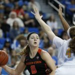 Mikayla Pivec looks to pass. Maria Noble/WomensHoopsWorld.