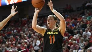 Taylor Mikesell unleashes a three-point shot. Photo courtesy of Maryland Athletics.